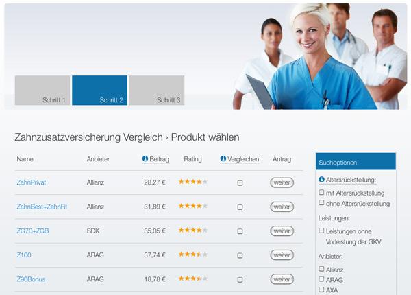 Vergleich Zahnzusatzversicherung Zahnversicherungsschutz.de